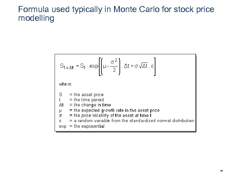 Formula used typically in Monte Carlo for stock price modelling 45