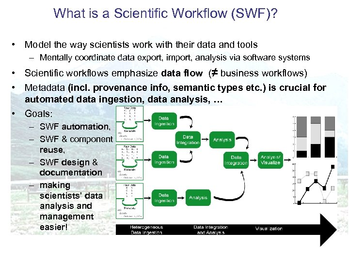 What is a Scientific Workflow (SWF)? • Model the way scientists work with their