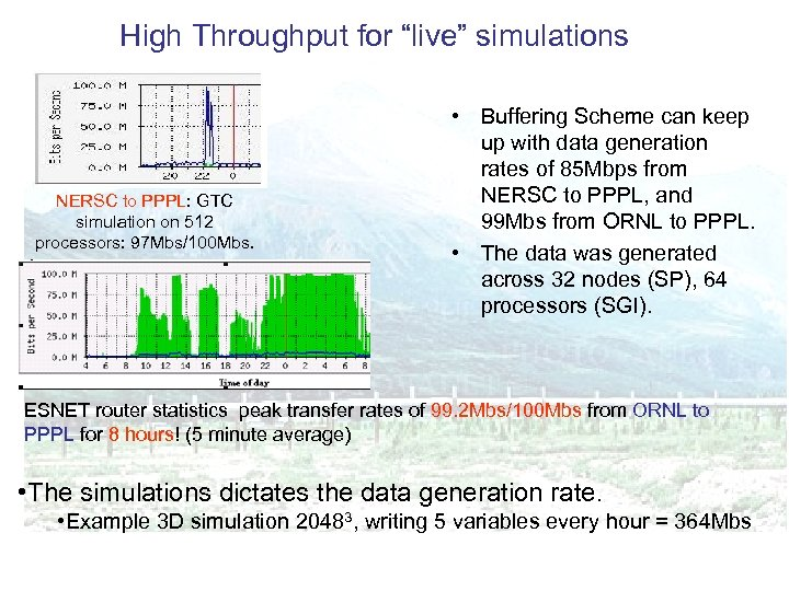 "High Throughput for ""live"" simulations NERSC to PPPL: GTC simulation on 512 processors: 97"
