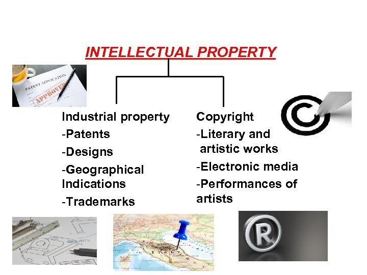 INTELLECTUAL PROPERTY Industrial property -Patents -Designs -Geographical Indications -Trademarks Copyright -Literary and artistic works