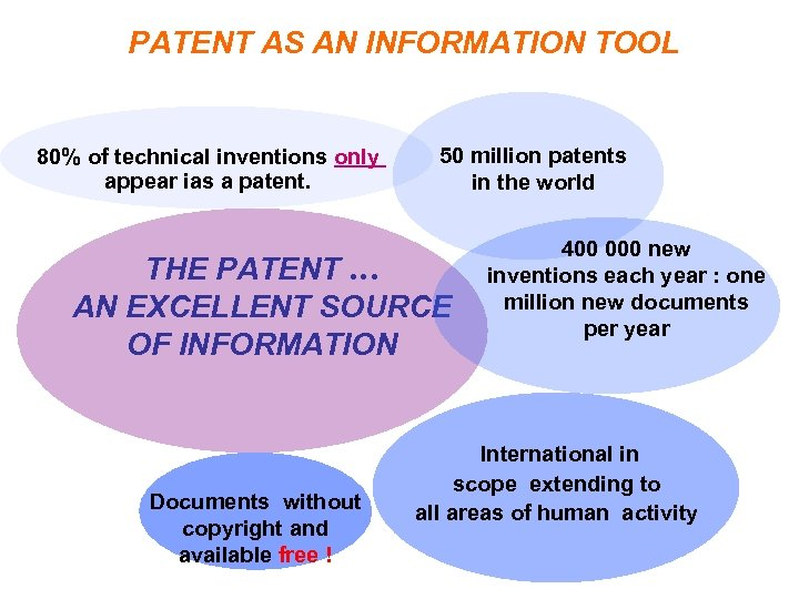 PATENT AS AN INFORMATION TOOL 80% of technical inventions only appear ias a patent.