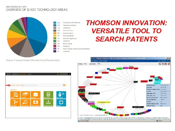 THOMSON INNOVATION: VERSATILE TOOL TO SEARCH PATENTS