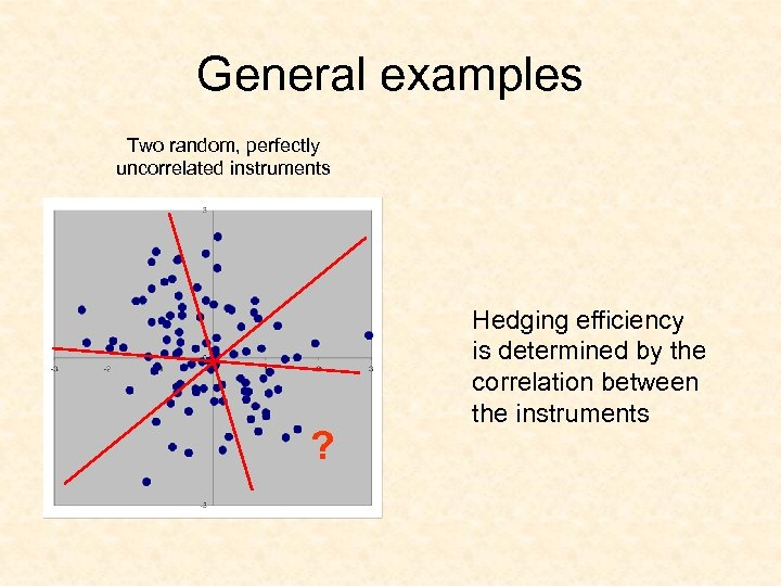 General examples Two random, perfectly uncorrelated instruments ? Hedging efficiency is determined by the