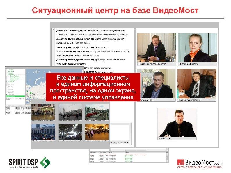 Ситуационный центр на базе Видео. Мост Все данные и специалисты в едином информационном пространстве,