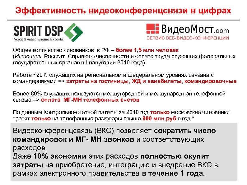 Эффективность видеоконференцсвязи в цифрах Общее количество чиновников в РФ – более 1, 5 млн