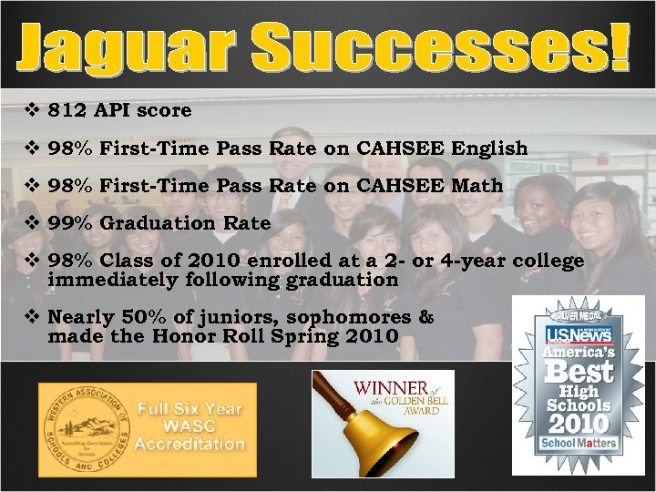 v 812 API score v 98% First-Time Pass Rate on CAHSEE English v 98%
