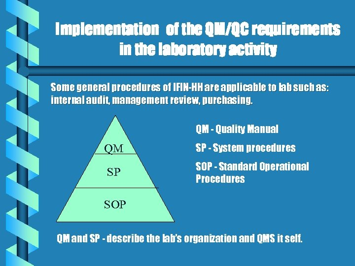 Implementation of the QM/QC requirements in the laboratory activity Some general procedures of IFIN-HH