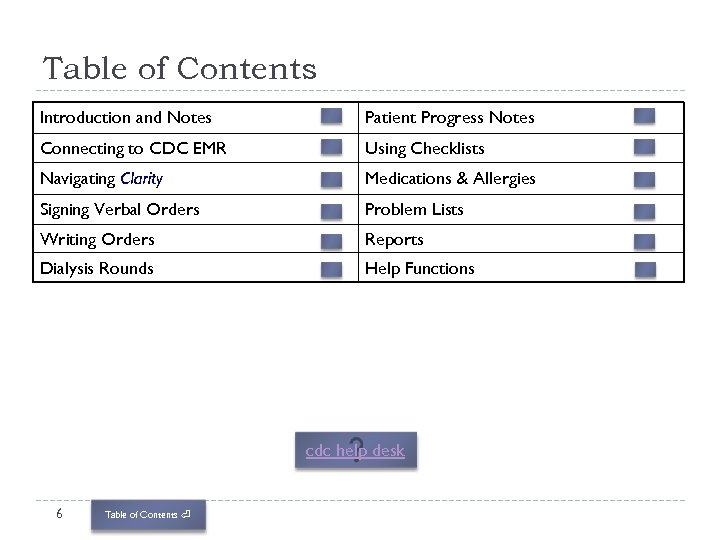 Table of Contents Introduction and Notes Patient Progress Notes Connecting to CDC EMR Using