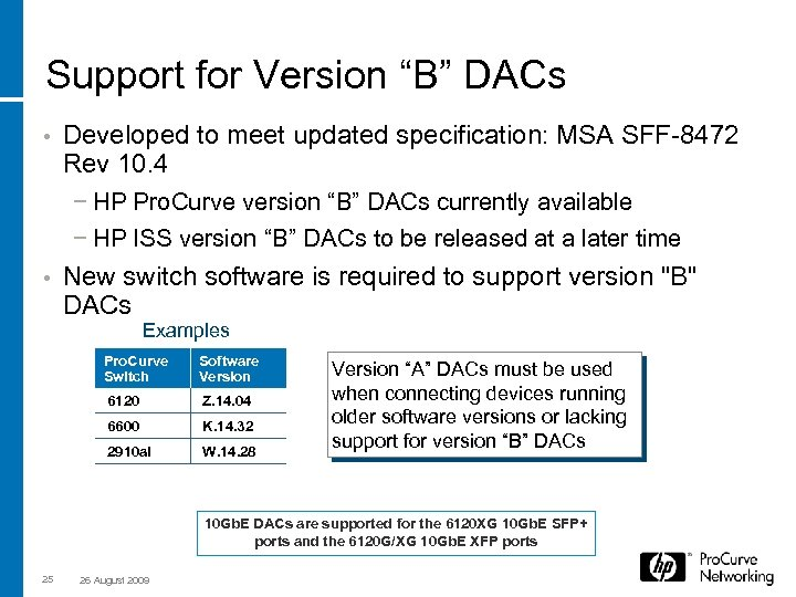 """Support for Version """"B"""" DACs • Developed to meet updated specification: MSA SFF-8472 Rev"""