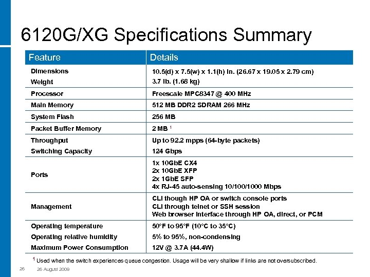 6120 G/XG Specifications Summary Feature Details Dimensions 10. 5(d) x 7. 5(w) x 1.