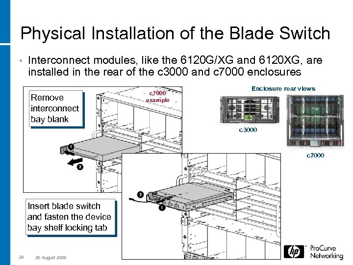 Physical Installation of the Blade Switch • Interconnect modules, like the 6120 G/XG and