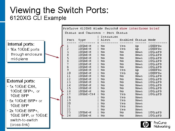 Viewing the Switch Ports: 6120 XG CLI Example Internal ports: • 16 x 10