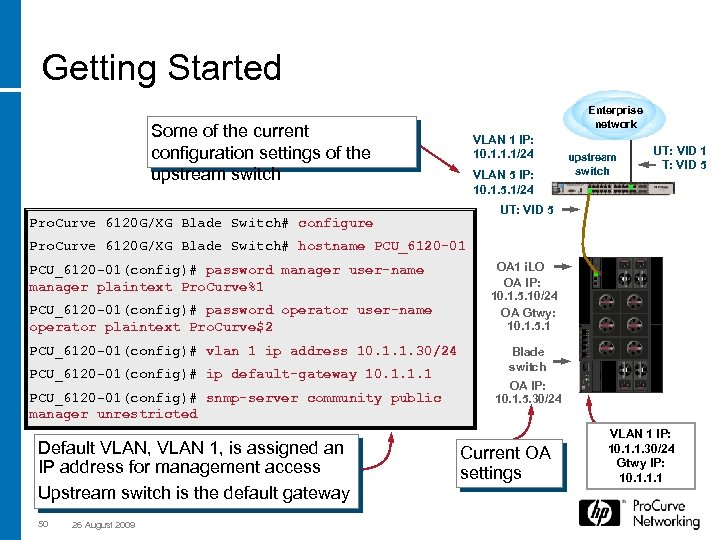 Getting Started Enterprise network Some of the current configuration settings of the upstream switch