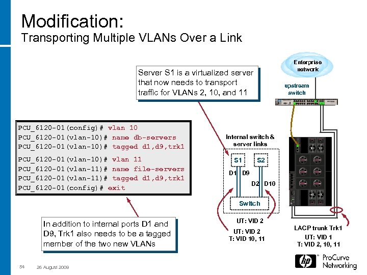 Modification: Transporting Multiple VLANs Over a Link Enterprise network Server S 1 is a