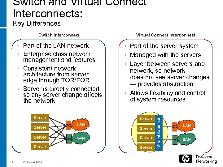 Switch and Virtual Connect Interconnects: Key Differences Switch Interconnect Server 11 26 August 2009