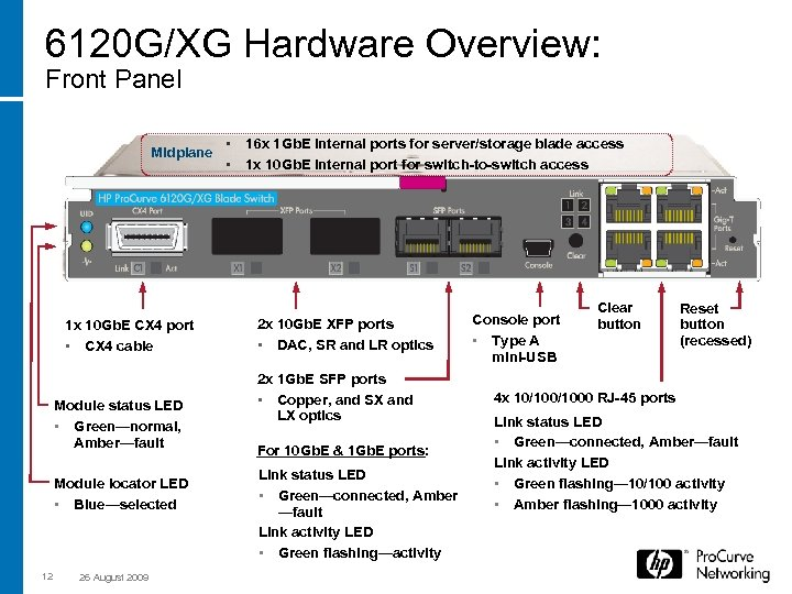 6120 G/XG Hardware Overview: Front Panel Midplane 1 x 10 Gb. E CX 4