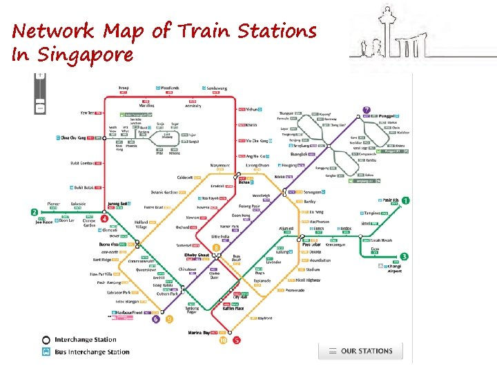 Network Map of Train Stations In Singapore