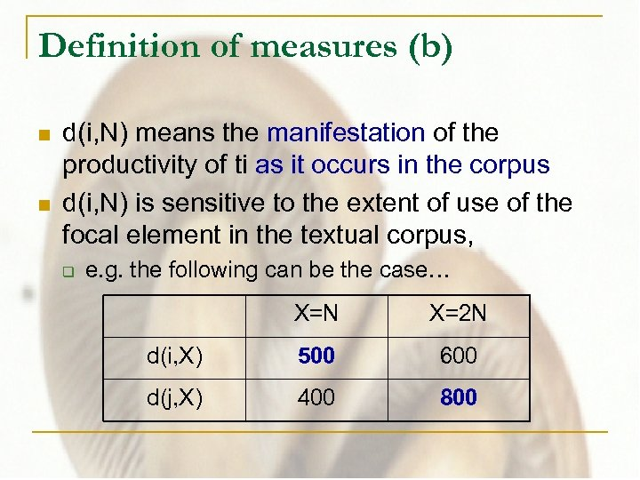 Definition of measures (b) n n d(i, N) means the manifestation of the productivity