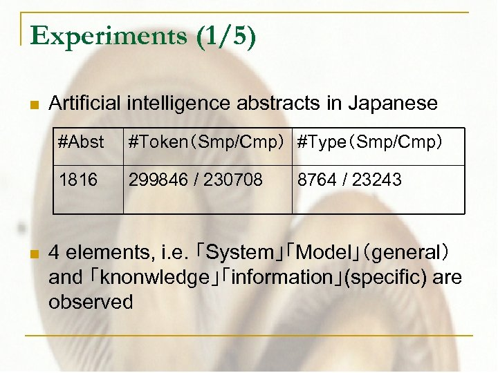 Experiments (1/5) n Artificial intelligence abstracts in Japanese #Abst 1816 n #Token(Smp/Cmp) #Type(Smp/Cmp) 299846