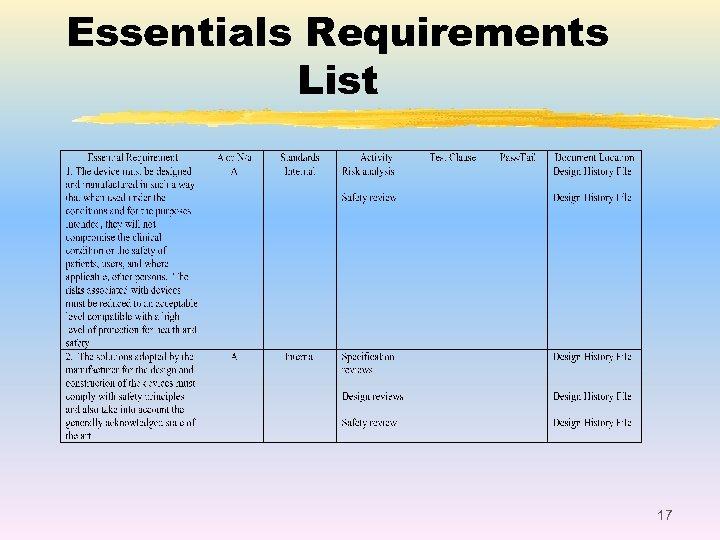 Essentials Requirements List 17