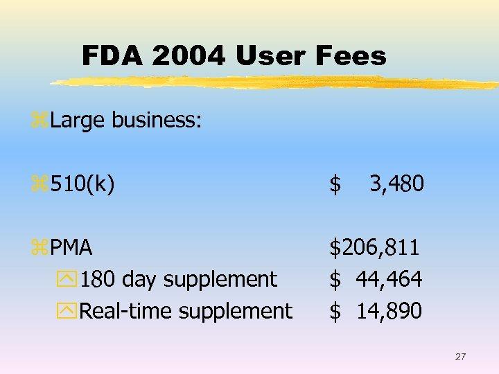 FDA 2004 User Fees z. Large business: z 510(k) $ 3, 480 z. PMA