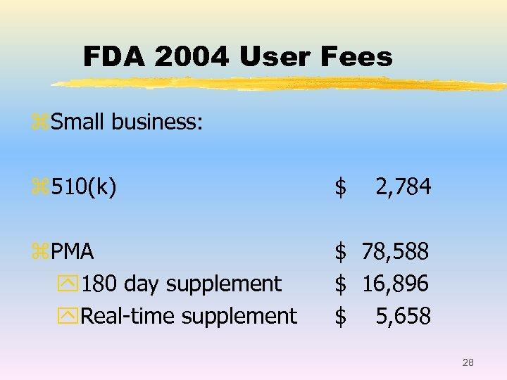 FDA 2004 User Fees z. Small business: z 510(k) $ 2, 784 z. PMA
