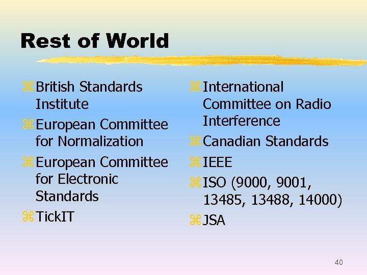 Rest of World z British Standards Institute z European Committee for Normalization z European
