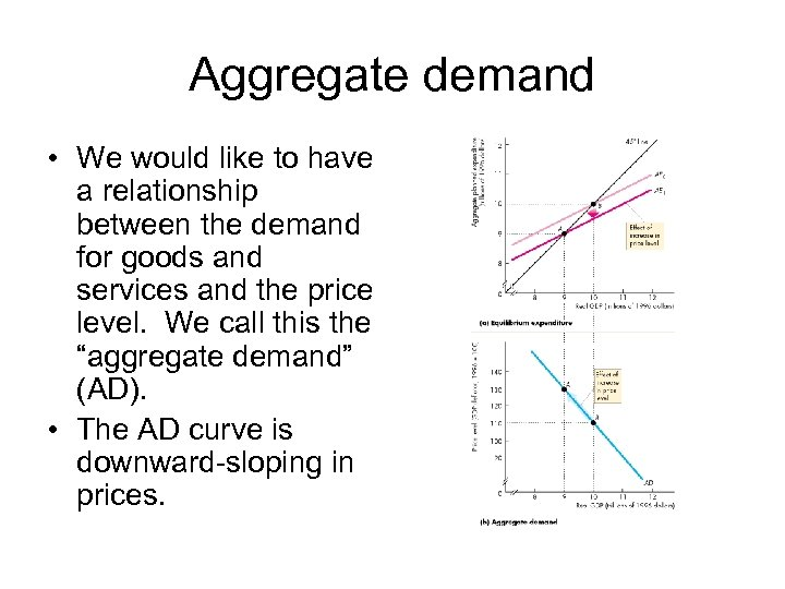 Aggregate demand • We would like to have a relationship between the demand for