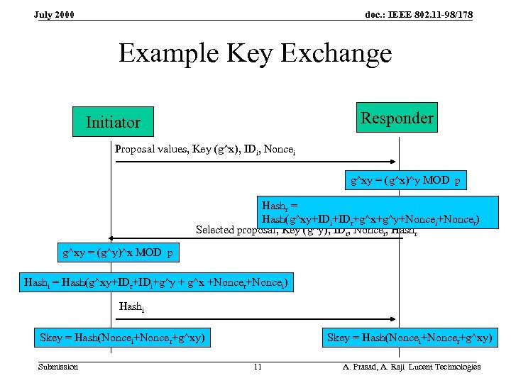 doc. : IEEE 802. 11 -98/178 July 2000 Example Key Exchange Responder Initiator Proposal