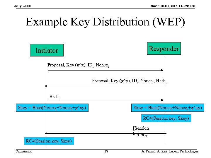 doc. : IEEE 802. 11 -98/178 July 2000 Example Key Distribution (WEP) Responder Initiator