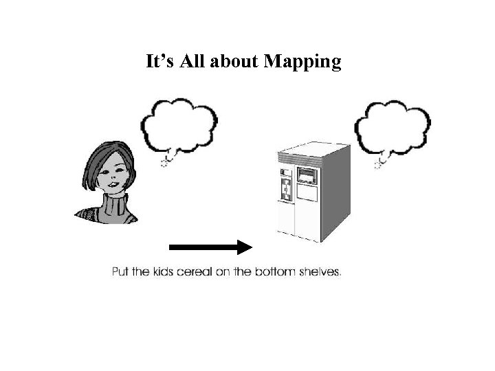 It's All about Mapping