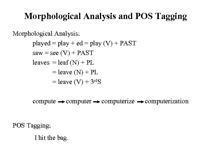 Morphological Analysis and POS Tagging Morphological Analysis: played = play + ed = play