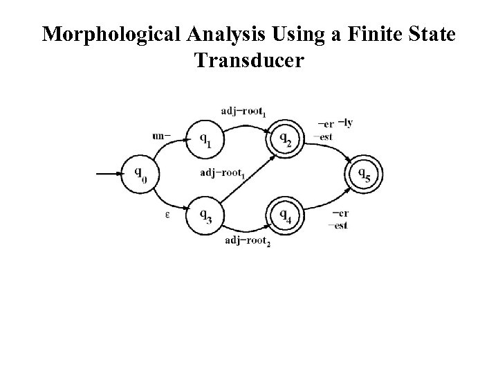 Morphological Analysis Using a Finite State Transducer