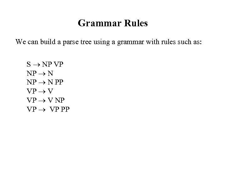 Grammar Rules We can build a parse tree using a grammar with rules such