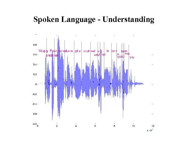 Spoken Language - Understanding