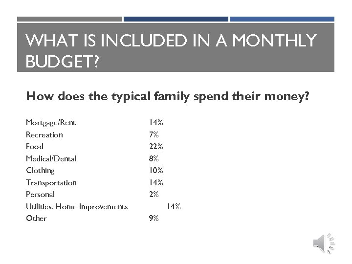WHAT IS INCLUDED IN A MONTHLY BUDGET? How does the typical family spend their