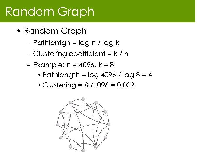 Random Graph • Random Graph – Pathlentgh = log n / log k –
