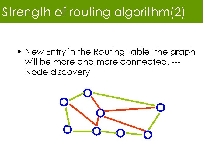 Strength of routing algorithm(2) • New Entry in the Routing Table: the graph will