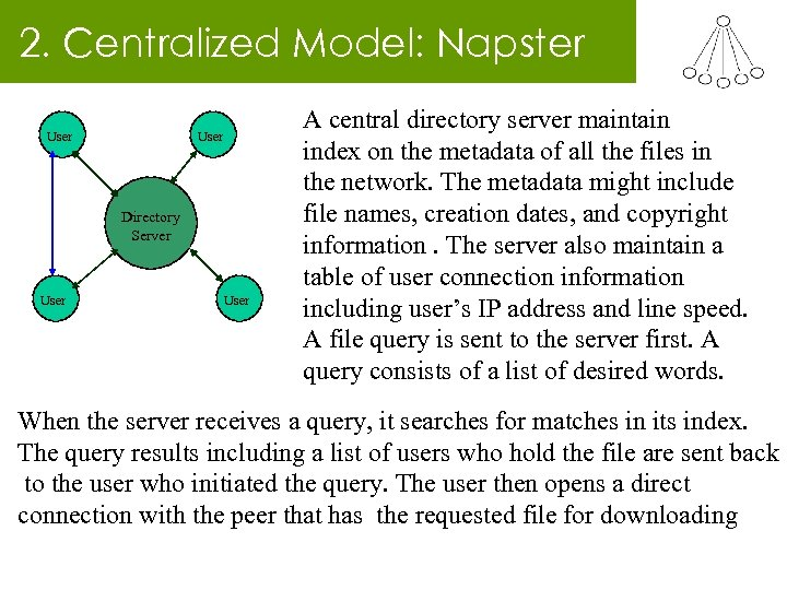 2. Centralized Model: Napster User Directory Server User A central directory server maintain index