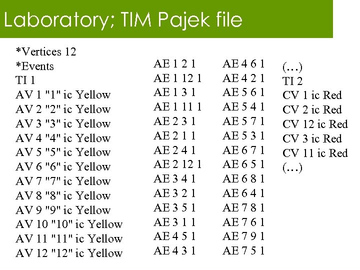 Laboratory; TIM Pajek file *Vertices 12 *Events TI 1 AV 1