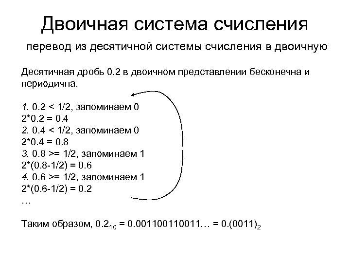 Двоичная система счисления перевод из десятичной системы счисления в двоичную Десятичная дробь 0. 2