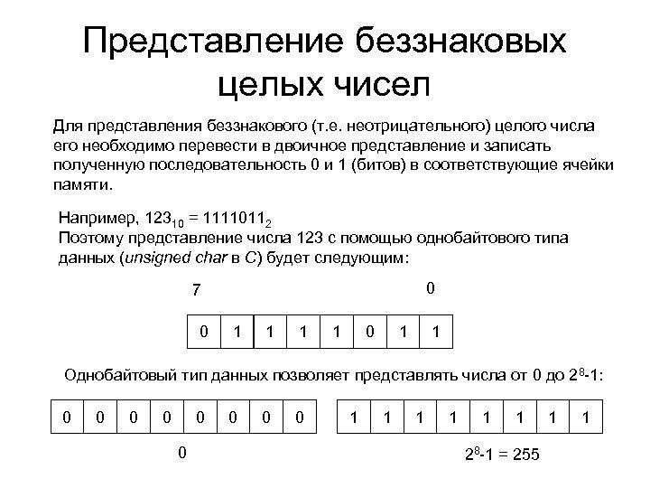 Представление беззнаковых целых чисел Для представления беззнакового (т. е. неотрицательного) целого числа его необходимо