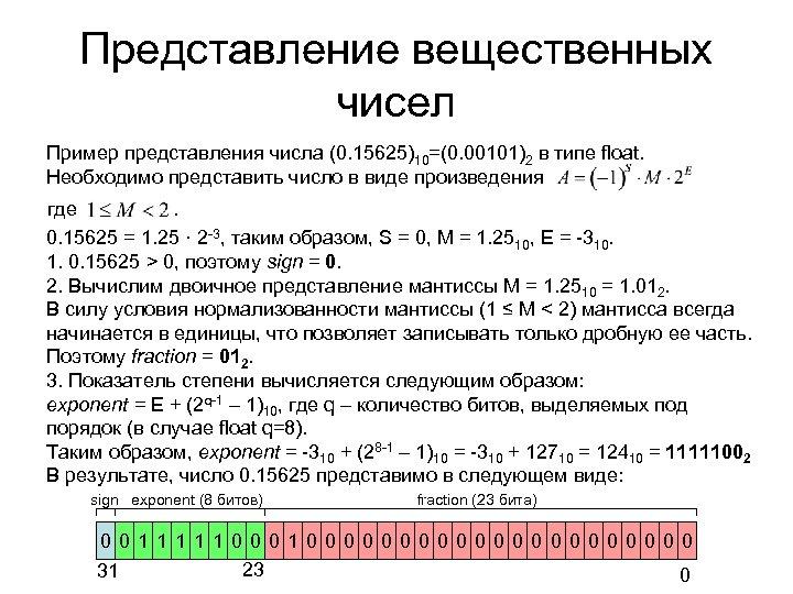 Представление вещественных чисел Пример представления числа (0. 15625)10=(0. 00101)2 в типе float. Необходимо представить