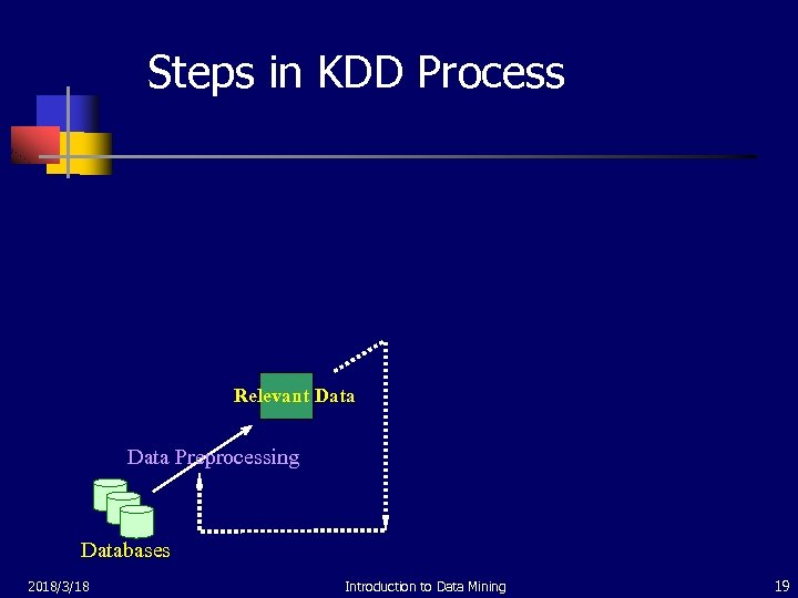 Steps in KDD Process Relevant Data Preprocessing Databases 2018/3/18 Introduction to Data Mining 19