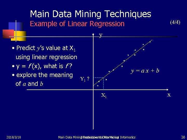 Main Data Mining Techniques Example of Linear Regression (4/4) y • Predict y's value