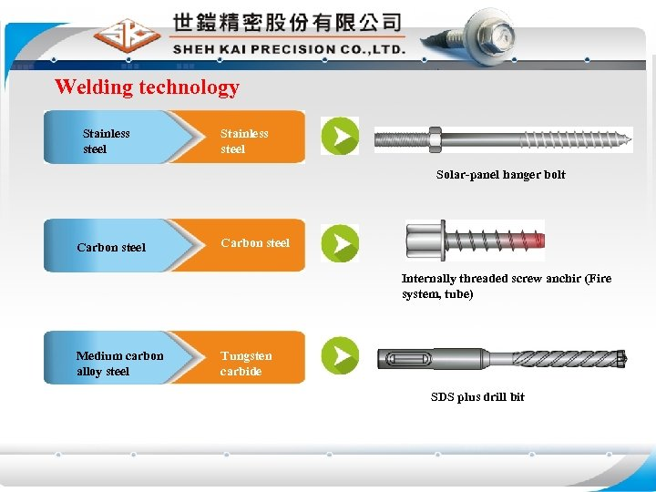 Welding technology Stainless steel Solar-panel hanger bolt Carbon steel Internally threaded screw anchir
