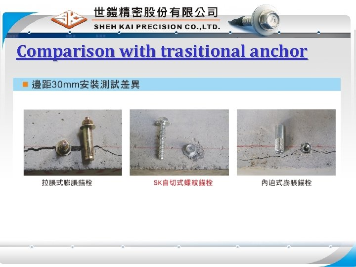 Comparison with trasitional anchor