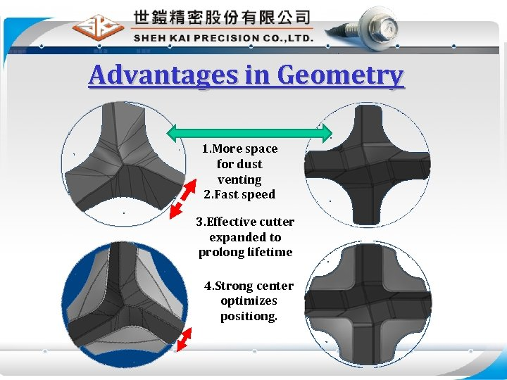 Advantages in Geometry 1. More space for dust venting 2. Fast speed 3. Effective