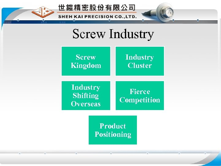 Screw Industry Screw Kingdom Industry Cluster Industry Shifting Overseas Fierce Competition Product Positioning