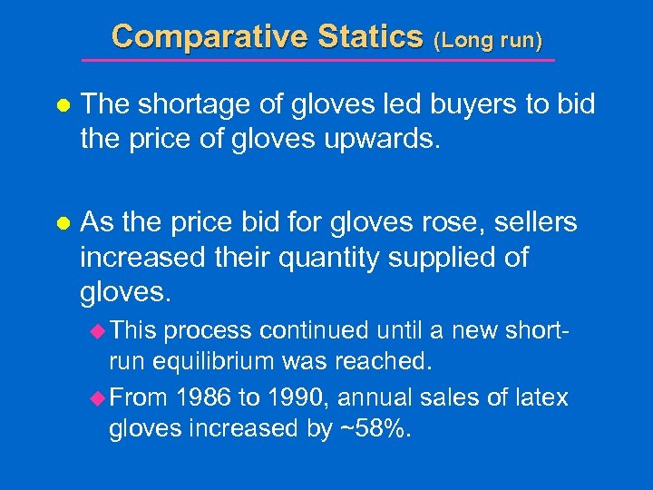 Comparative Statics (Long run) l The shortage of gloves led buyers to bid the